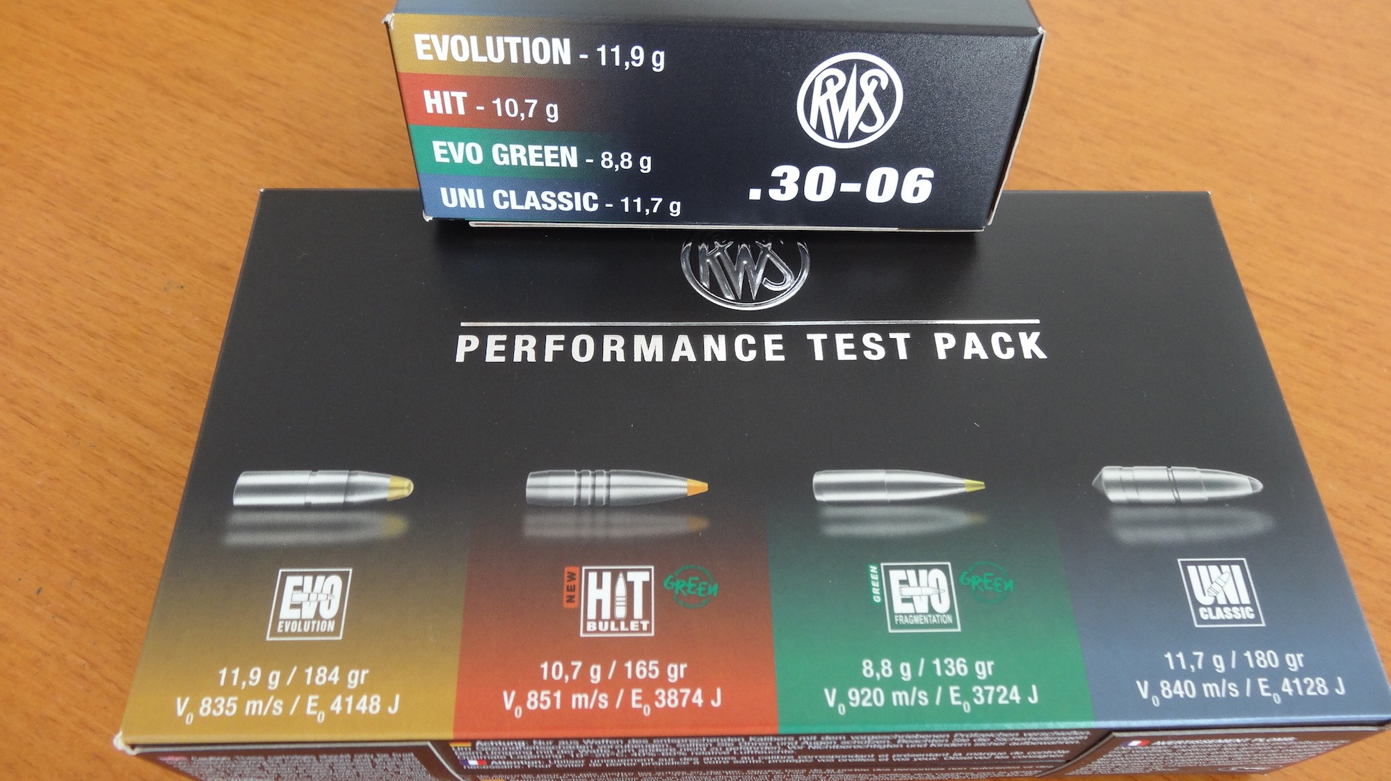 RWS Performance Test Pack Cal. .30-06: