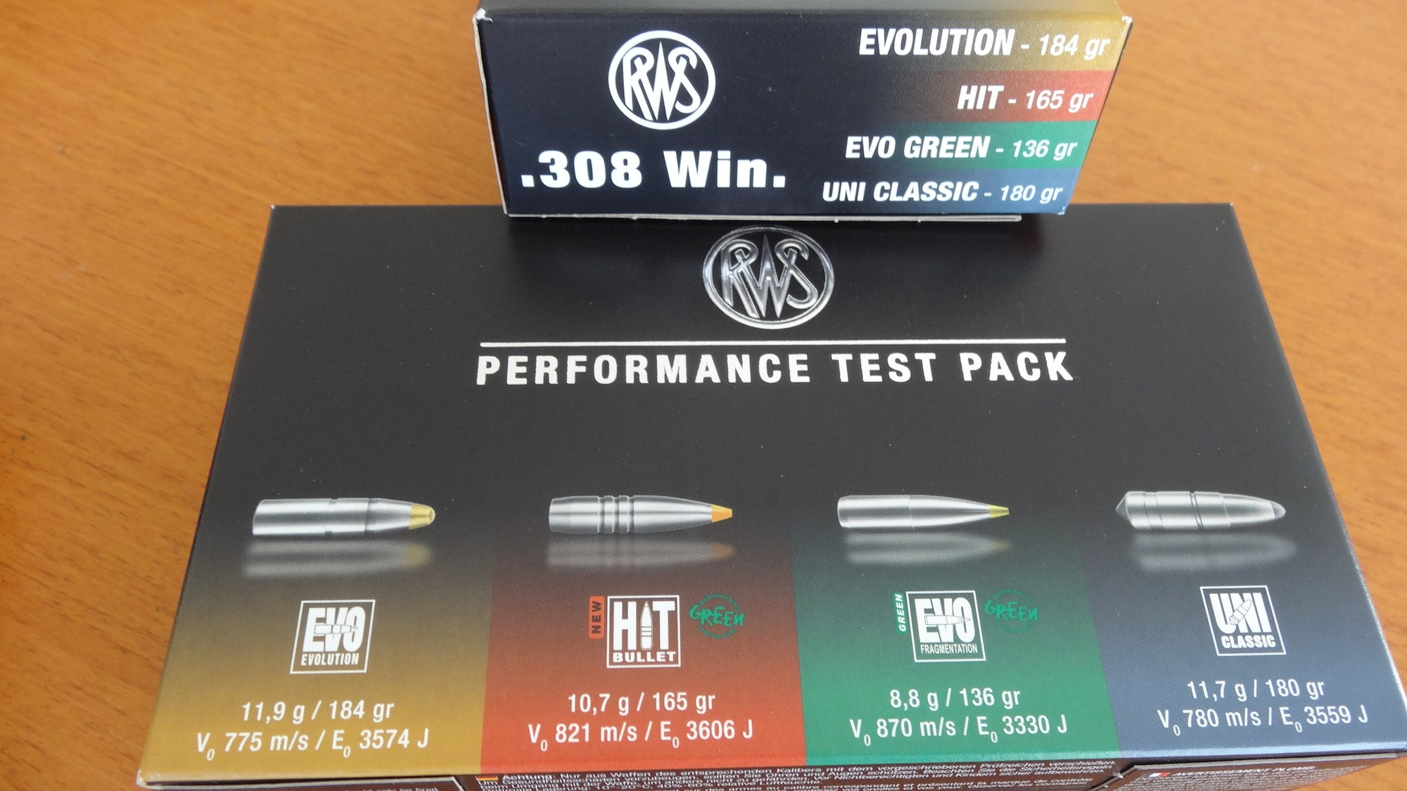 RWS Performance Test Pack Cal. 308 Win.